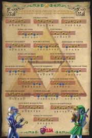 Zelda Occarina Song