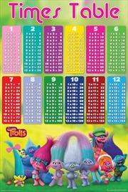 Trolls - Times Table