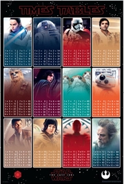 Star Wars 8 - Times Tables | Merchandise