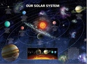 Our Solar System - Sun In Centre