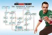 Big Bang Theory -Friendship Algorithm