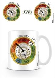 Fantastic Beasts -  Threat Level
