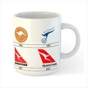 Qantas Logos Through The Years | Merchandise