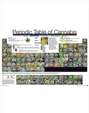 Periodic Table Of Cannabis Poster | Merchandise