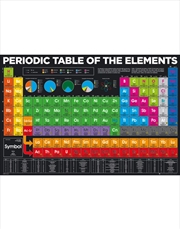 Periodic Table Of Elements Poster | Merchandise