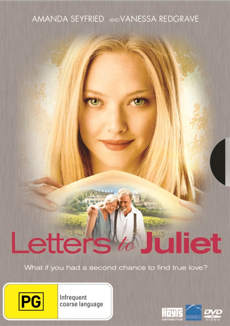 letters to juliet compilation Second b-roll of two for letters to juliet b-roll provides a compilation of behind the scenes footage from the film part.