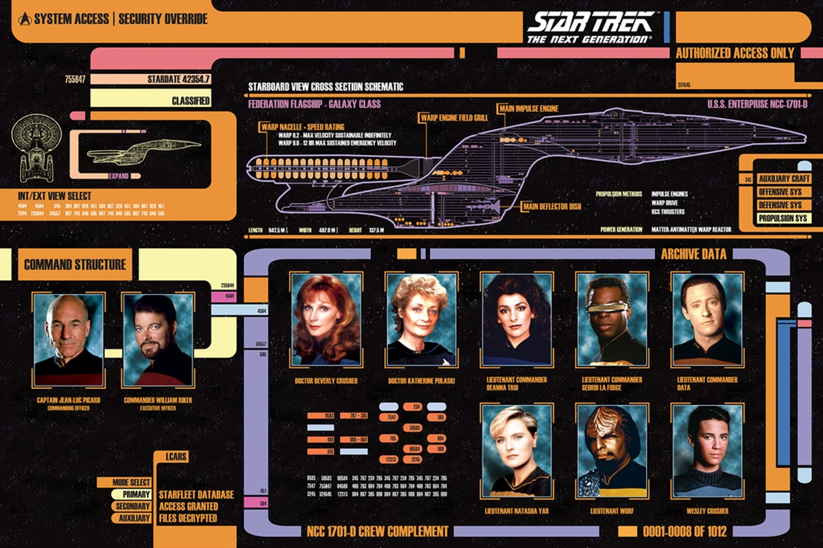 Star Trek Next Generation Cast | Merchandise
