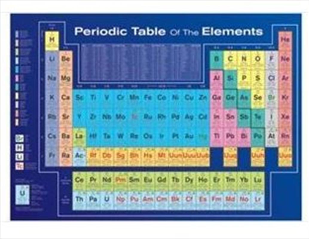 Periodic Table - Elements   Merchandise