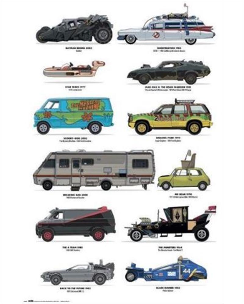 Four Wheel Icons Poster   Merchandise